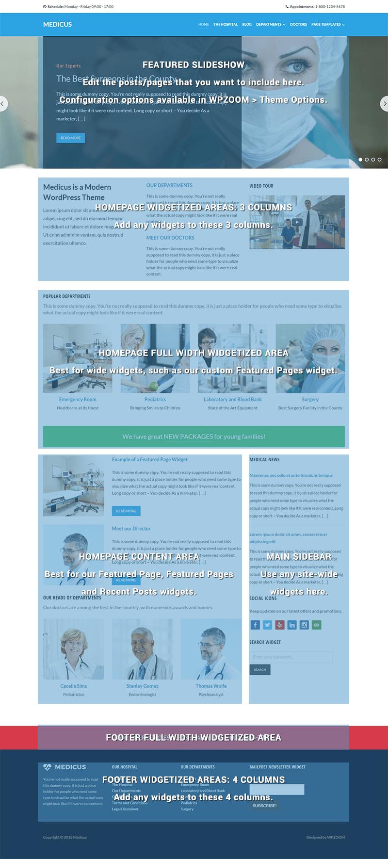 Medicus Theme Guide