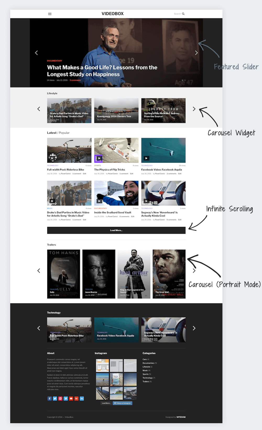 videobox-guide (1)