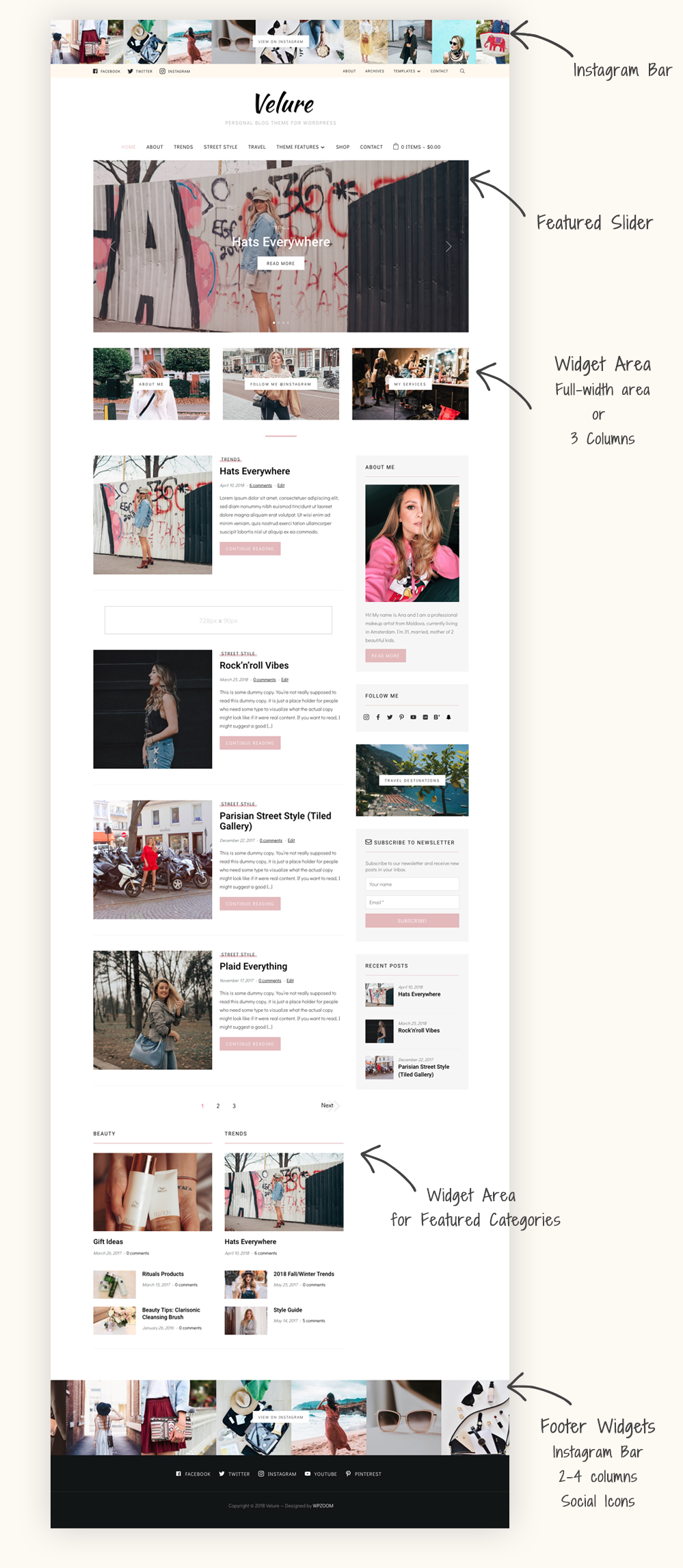 Velure fashion WordPress theme.