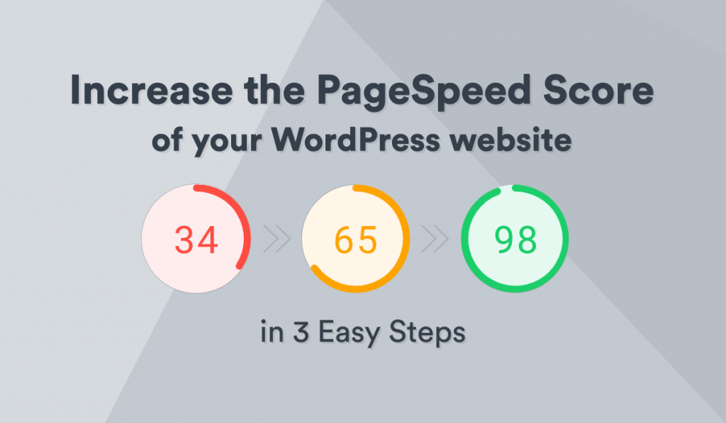 Image displays a graphic with the words increase the PageSpeed score of your WordPress website in 3 easy steps
